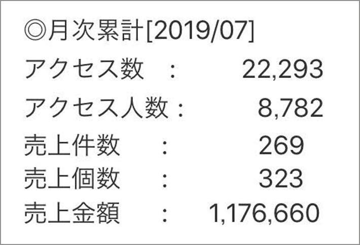 2019年7月ネットショップ実績
