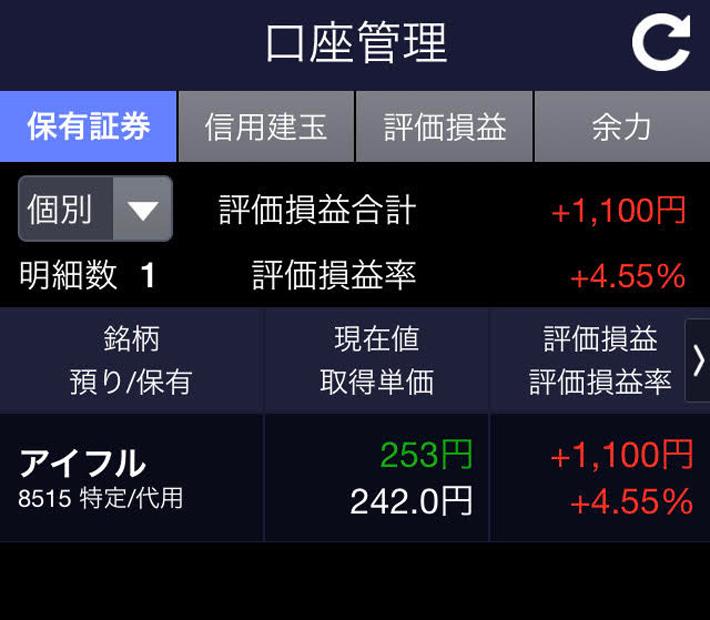 アイフル株価
